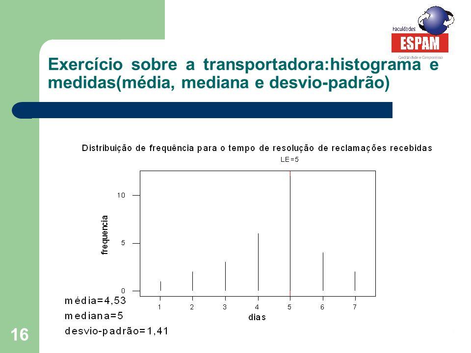 Exercício sobre a transportadora:histograma e medidas(média, mediana e desvio-padrão)