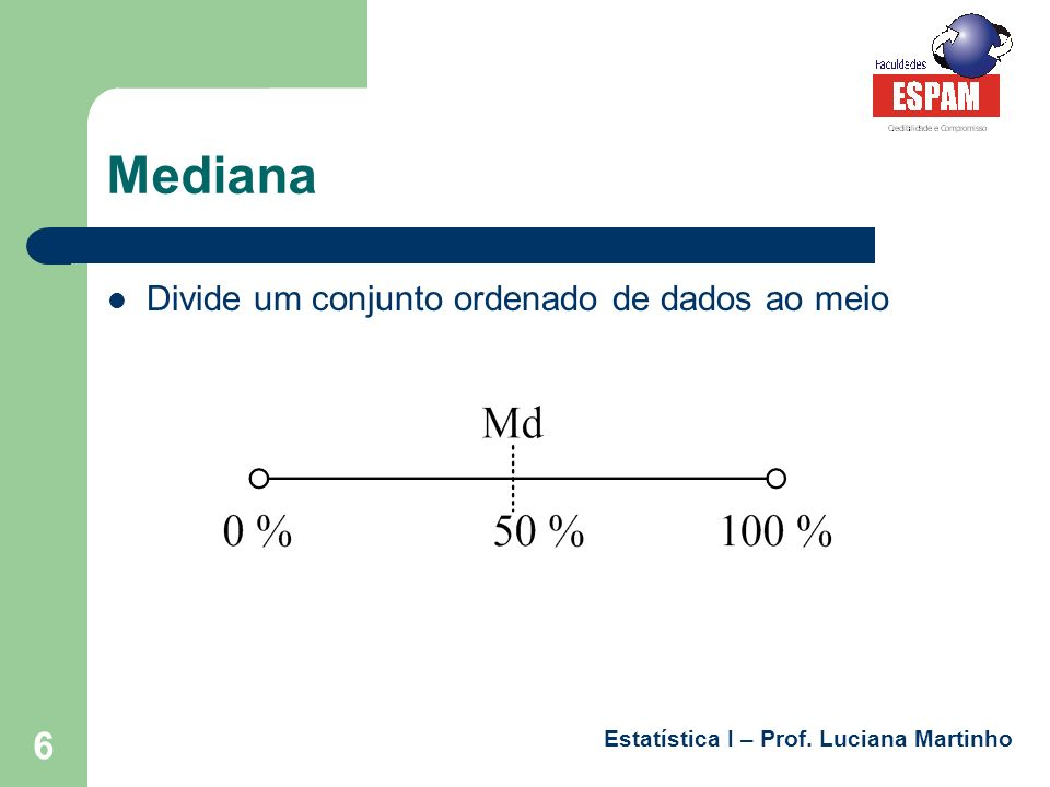Mediana Divide um conjunto ordenado de dados ao meio
