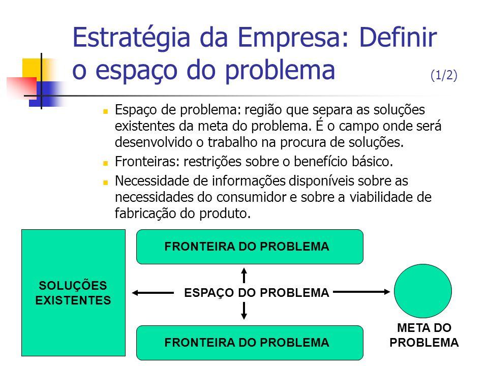 Estratégia da Empresa: Definir o espaço do problema (1/2)