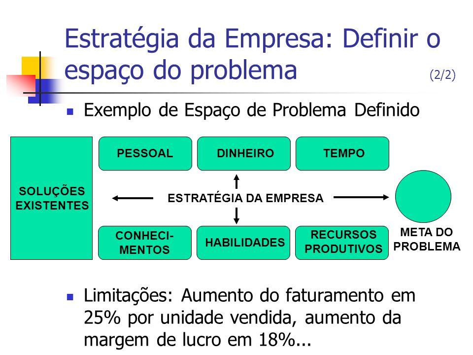Estratégia da Empresa: Definir o espaço do problema (2/2)