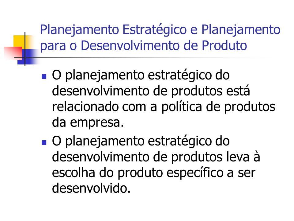 Planejamento Estratégico e Planejamento para o Desenvolvimento de Produto