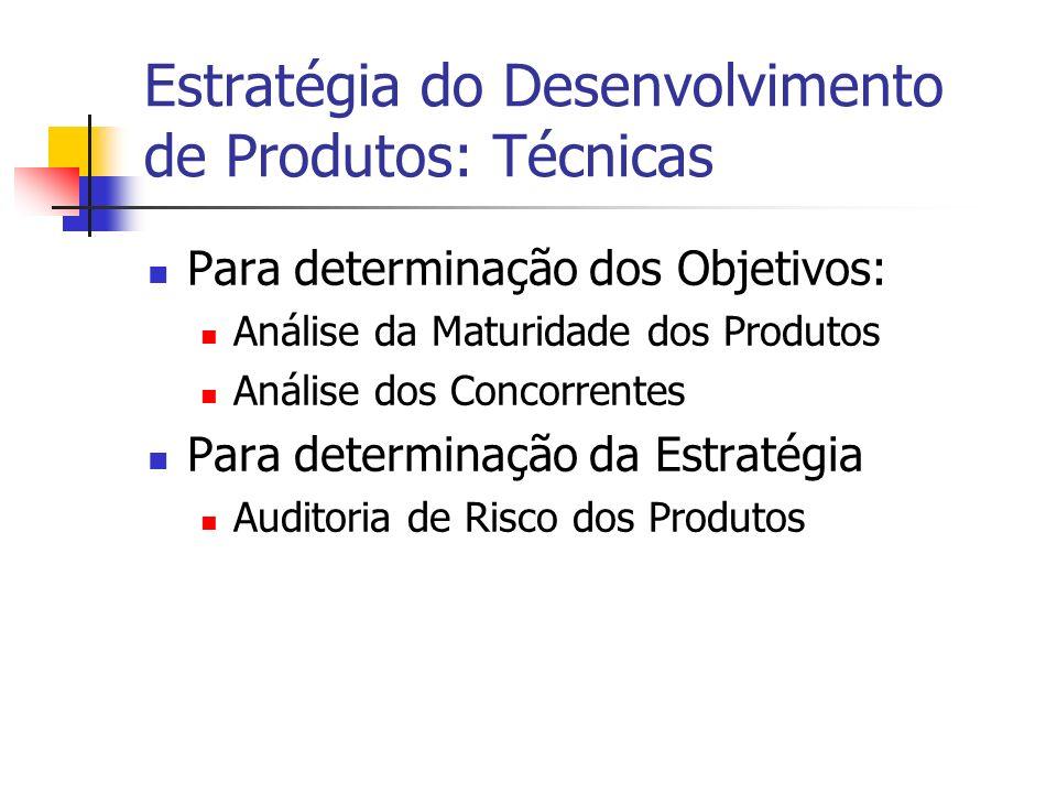 Estratégia do Desenvolvimento de Produtos: Técnicas