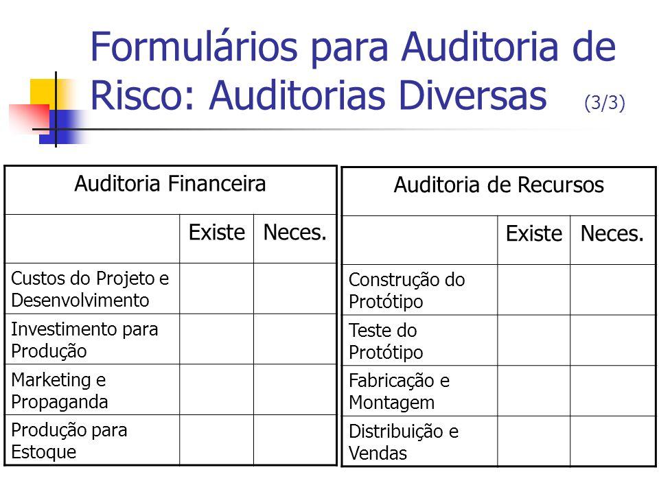 Formulários para Auditoria de Risco: Auditorias Diversas (3/3)