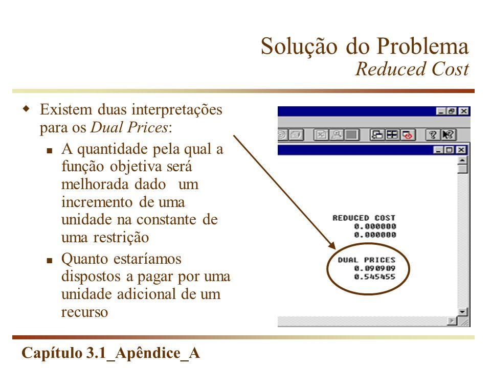 Solução do Problema Reduced Cost