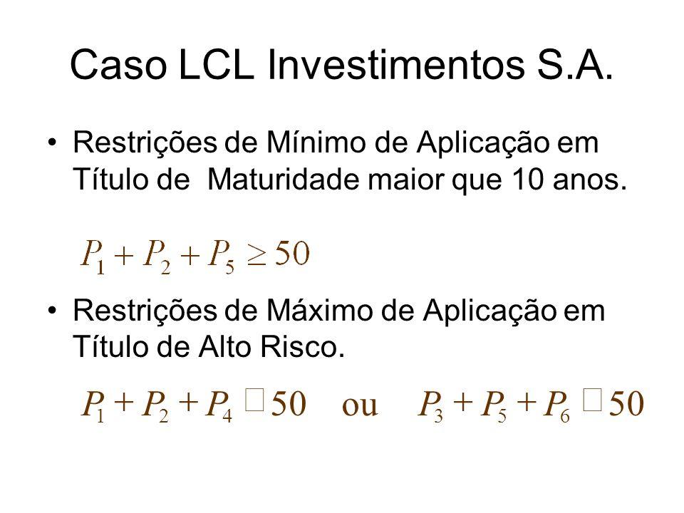 Caso LCL Investimentos S.A.