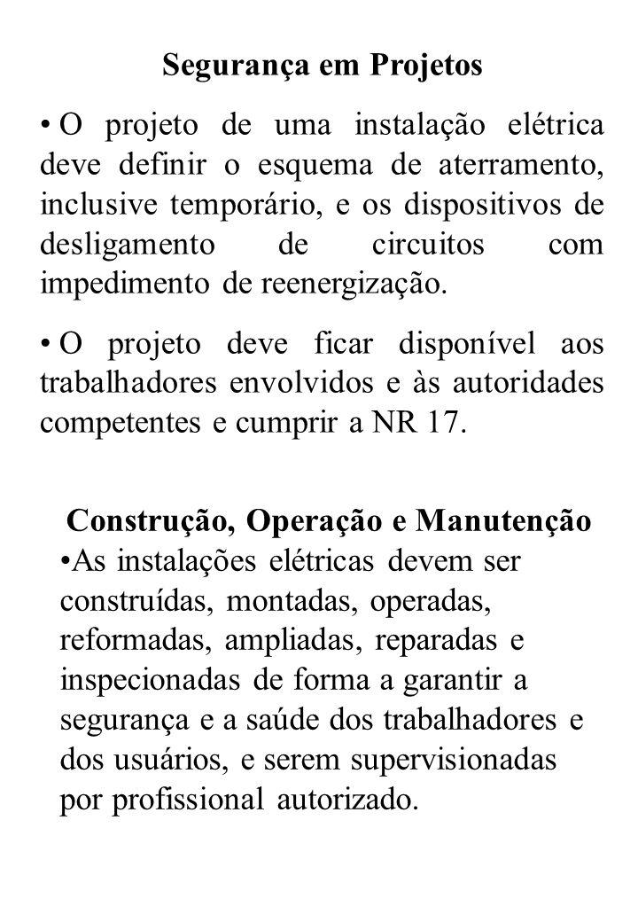 Construção, Operação e Manutenção