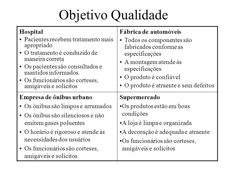 Objetivo Qualidade Hospital