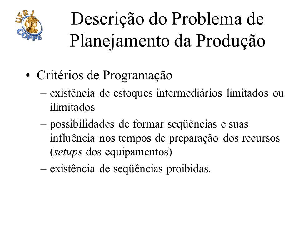 Descrição do Problema de Planejamento da Produção