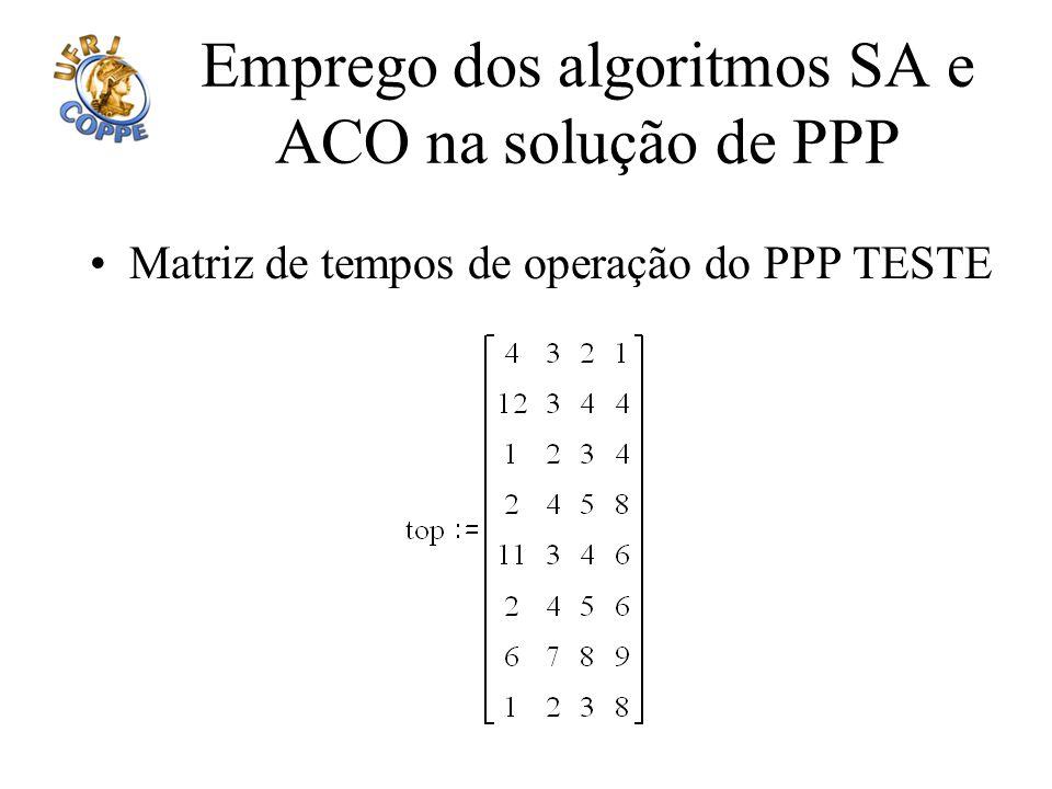 Emprego dos algoritmos SA e ACO na solução de PPP