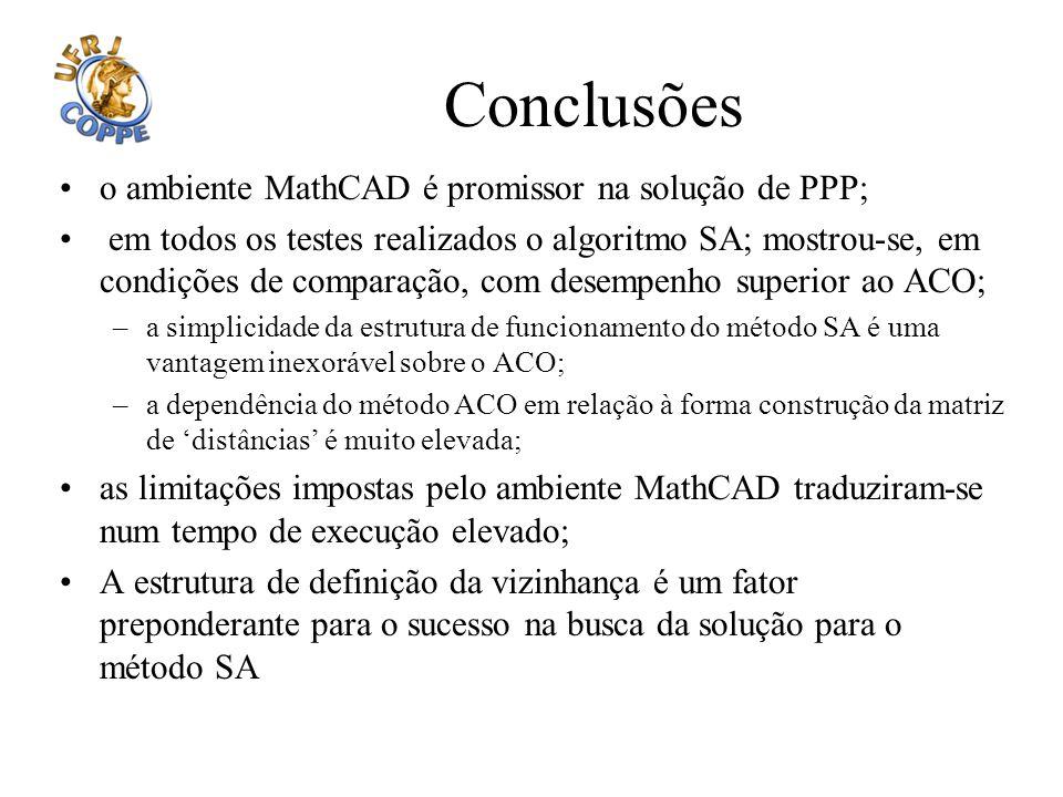 Conclusões o ambiente MathCAD é promissor na solução de PPP;
