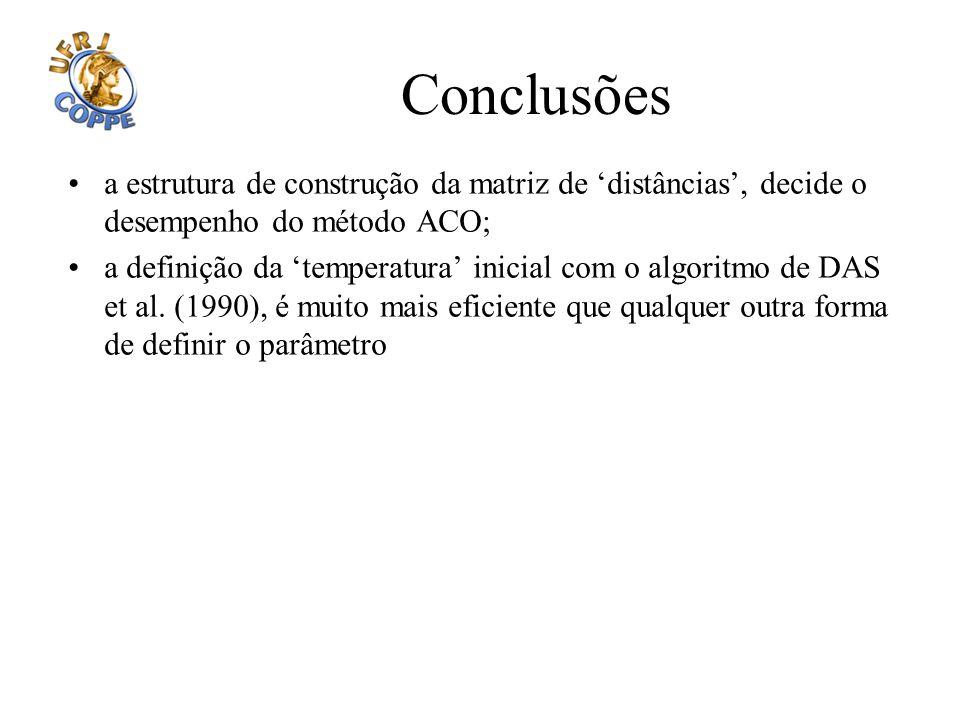 Conclusões a estrutura de construção da matriz de 'distâncias', decide o desempenho do método ACO;