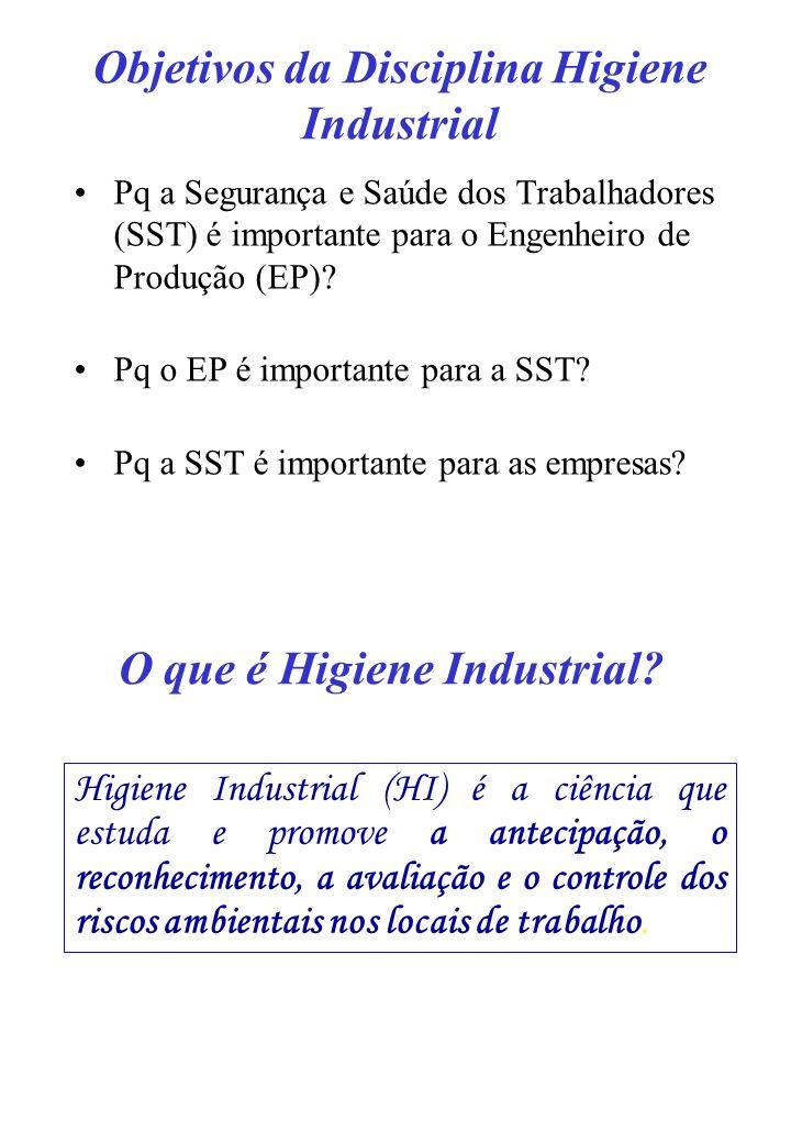 Objetivos da Disciplina Higiene Industrial