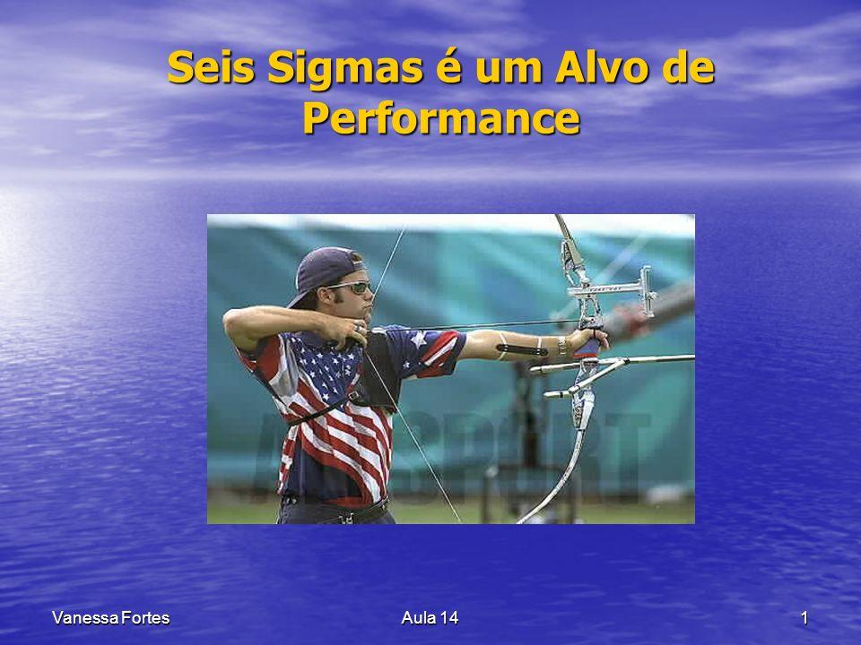 Seis Sigmas é um Alvo de Performance