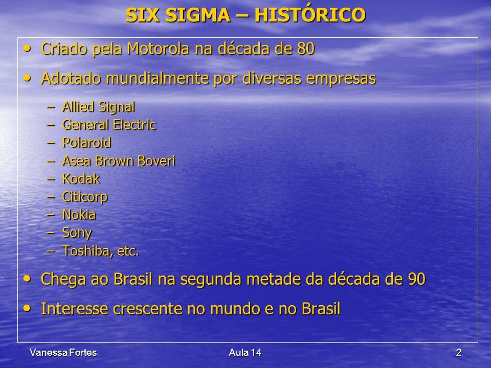 SIX SIGMA – HISTÓRICO Criado pela Motorola na década de 80