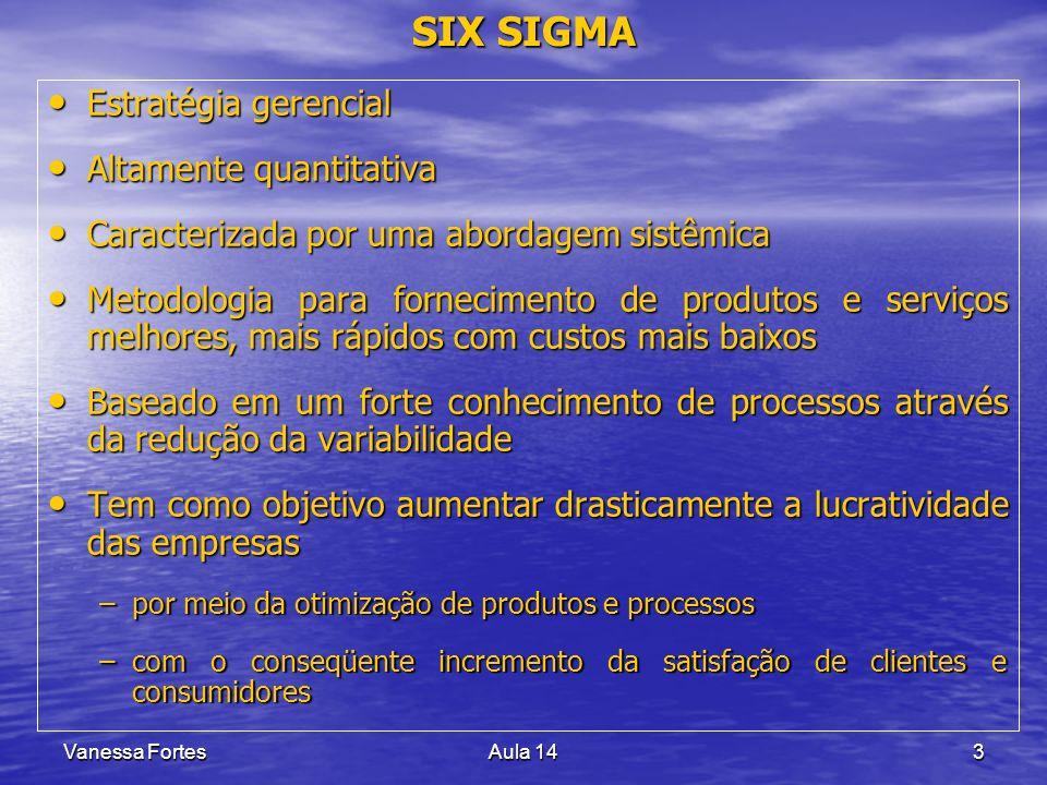 SIX SIGMA Estratégia gerencial Altamente quantitativa