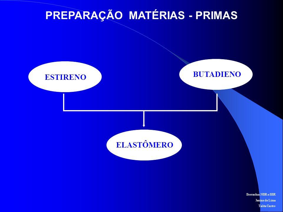 PREPARAÇÃO MATÉRIAS - PRIMAS
