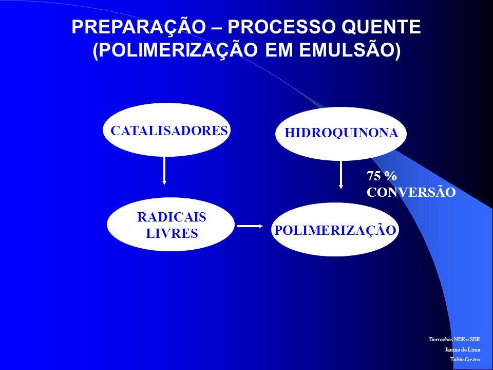 PREPARAÇÃO – PROCESSO QUENTE (POLIMERIZAÇÃO EM EMULSÃO)