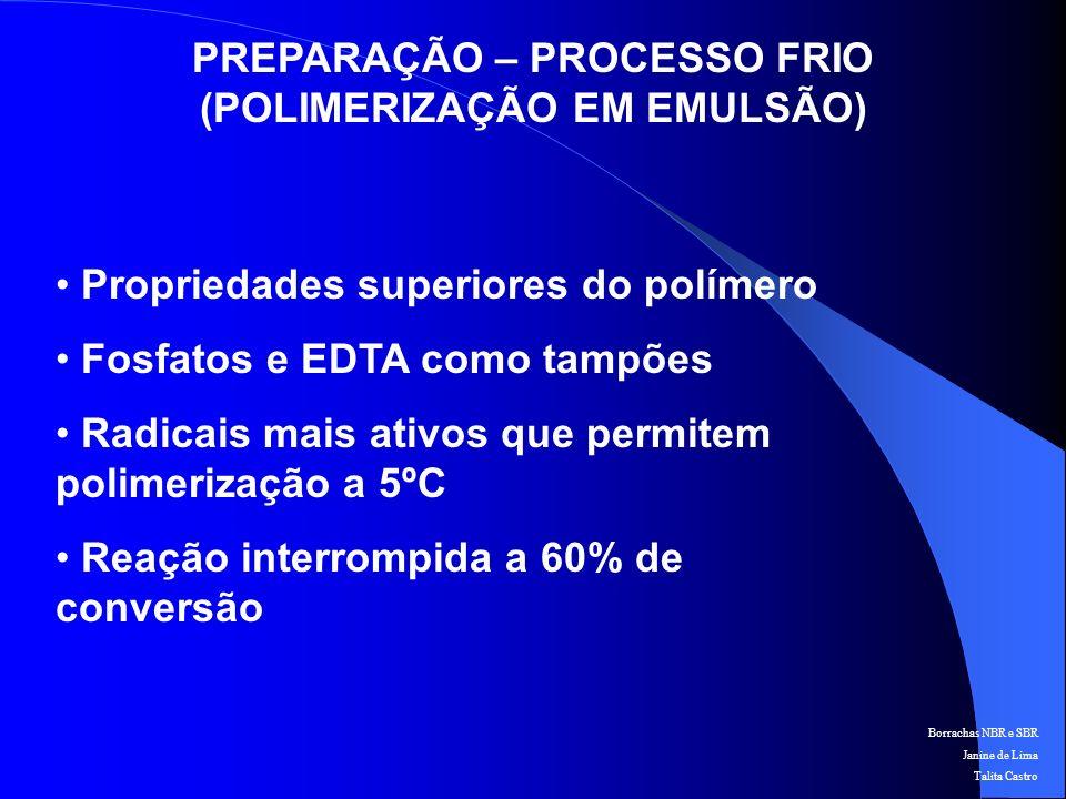 PREPARAÇÃO – PROCESSO FRIO (POLIMERIZAÇÃO EM EMULSÃO)