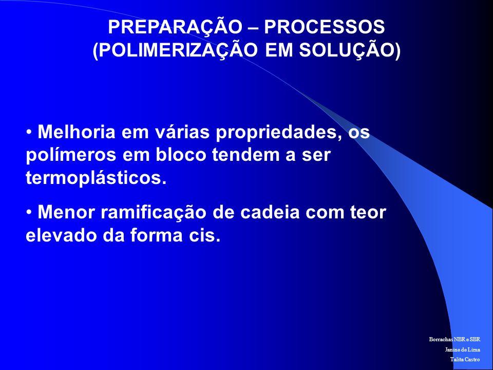 PREPARAÇÃO – PROCESSOS (POLIMERIZAÇÃO EM SOLUÇÃO)
