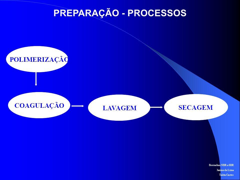 PREPARAÇÃO - PROCESSOS