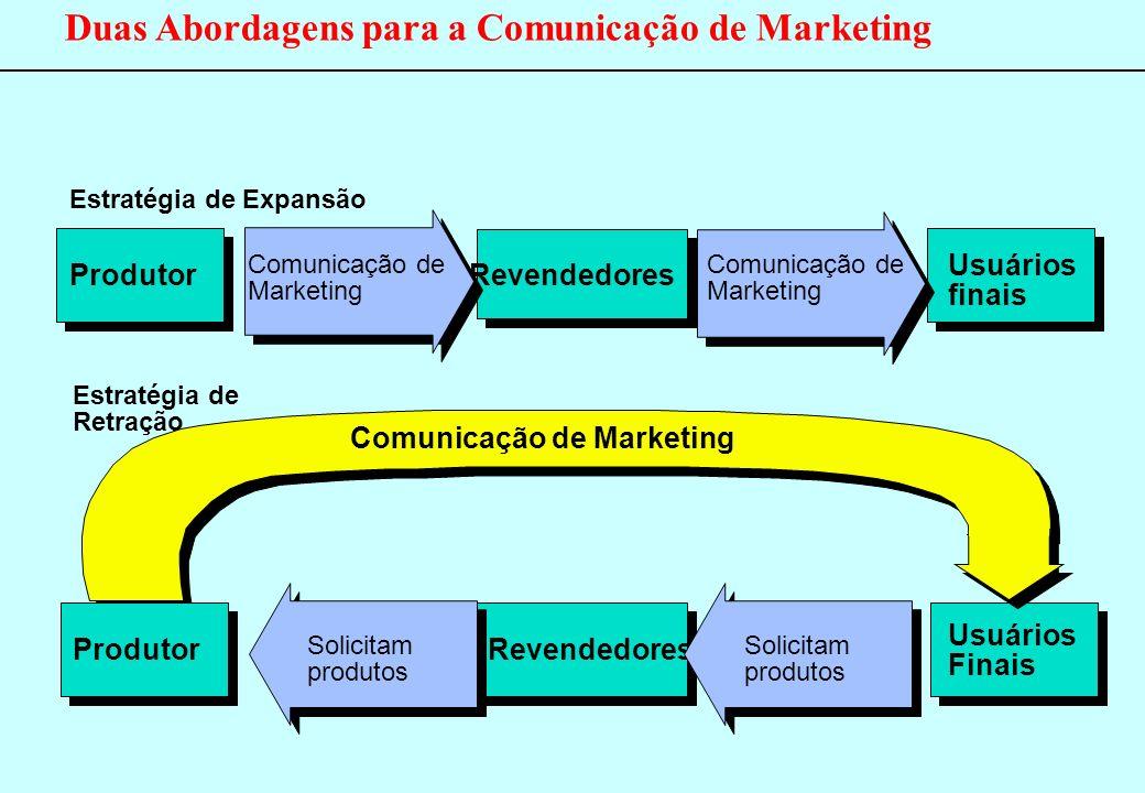 Duas Abordagens para a Comunicação de Marketing