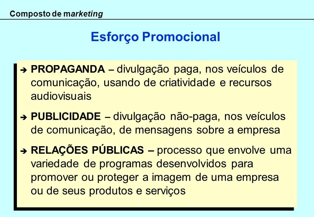 Composto de marketing Esforço Promocional. PROPAGANDA – divulgação paga, nos veículos de comunicação, usando de criatividade e recursos audiovisuais.