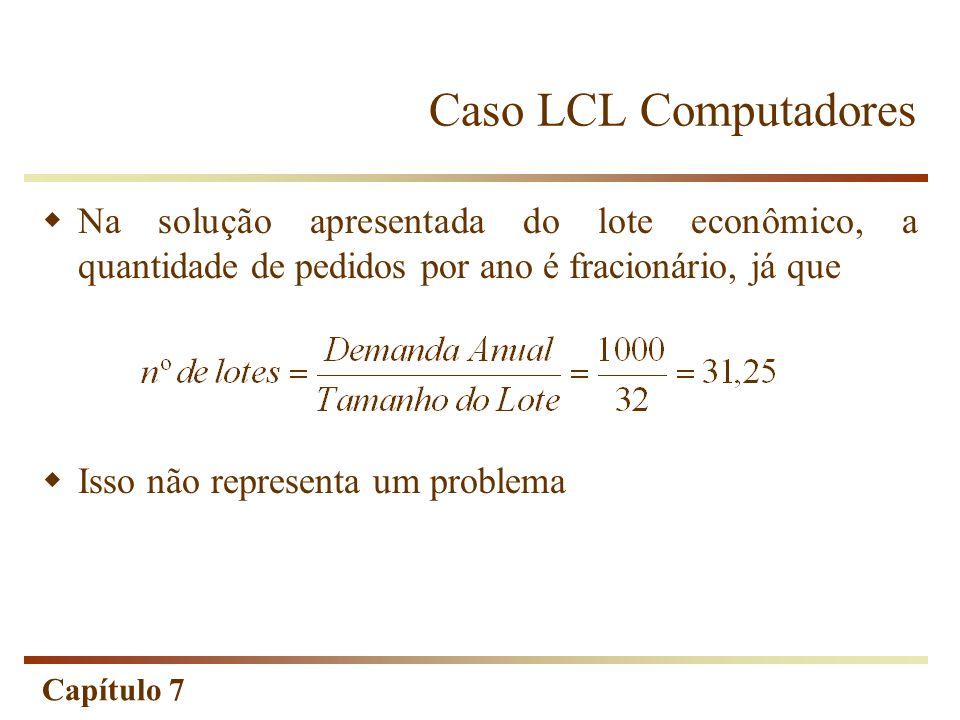 Caso LCL ComputadoresNa solução apresentada do lote econômico, a quantidade de pedidos por ano é fracionário, já que.