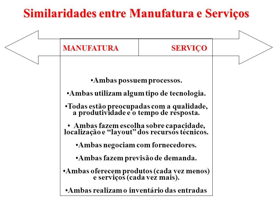 Similaridades entre Manufatura e Serviços
