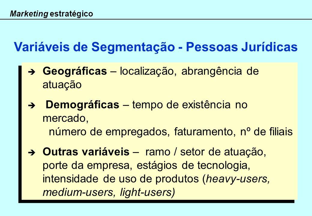 Variáveis de Segmentação - Pessoas Jurídicas