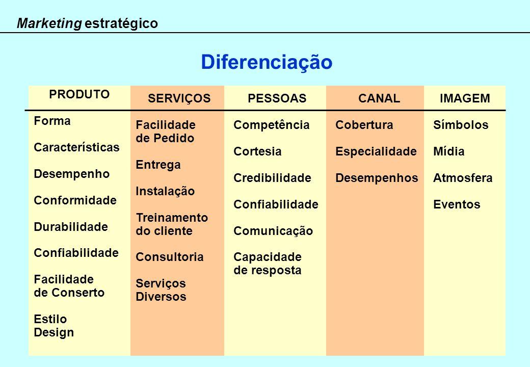 Diferenciação Marketing estratégico PRODUTO Forma Características