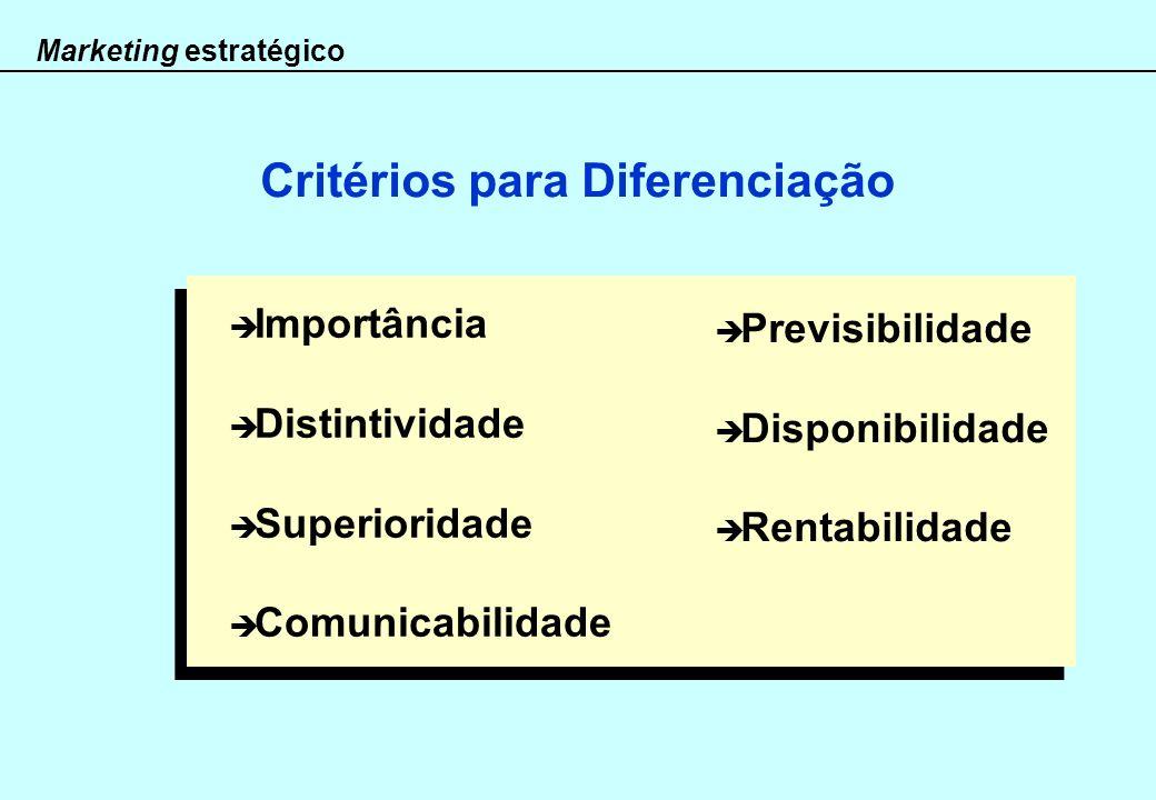 Critérios para Diferenciação