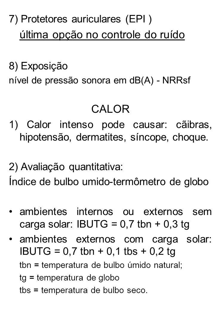 CALOR 7) Protetores auriculares (EPI )