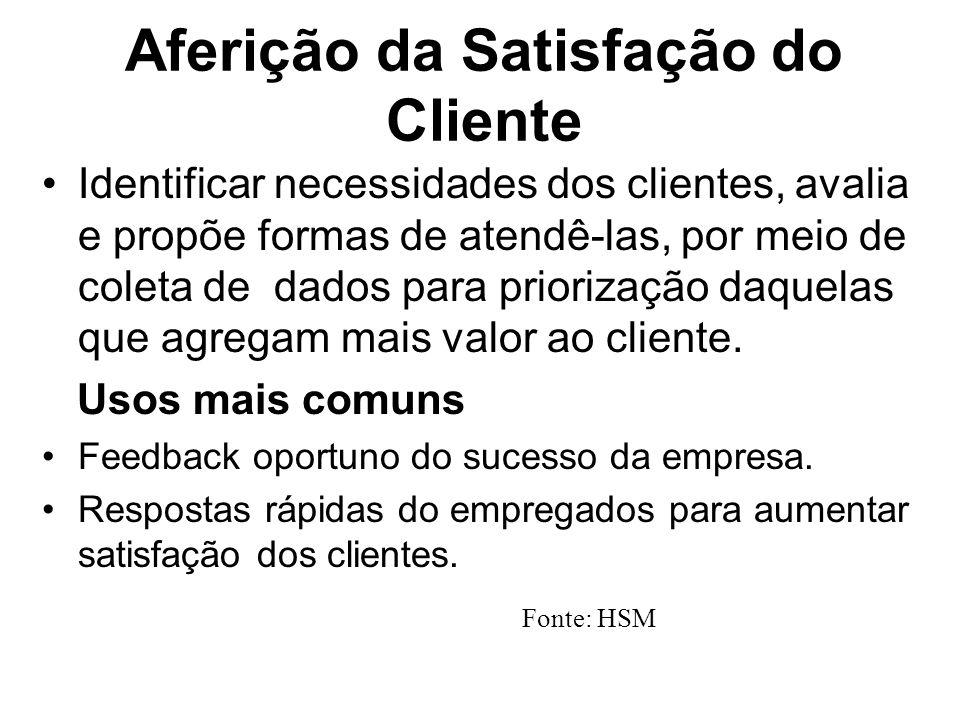 Aferição da Satisfação do Cliente