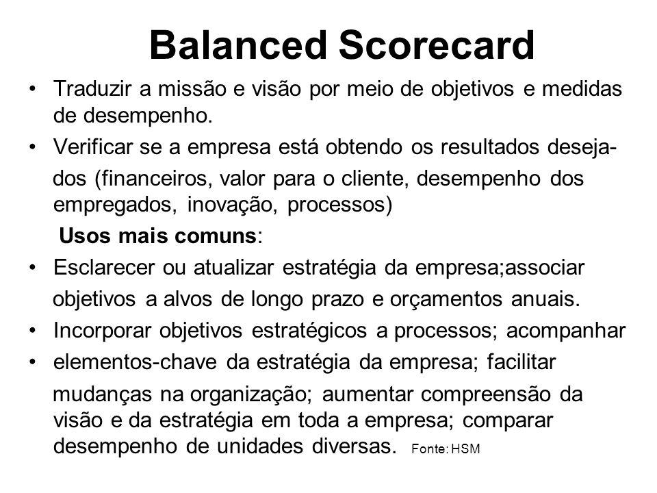 Balanced ScorecardTraduzir a missão e visão por meio de objetivos e medidas de desempenho. Verificar se a empresa está obtendo os resultados deseja-