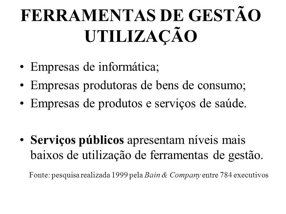 FERRAMENTAS DE GESTÃO UTILIZAÇÃO