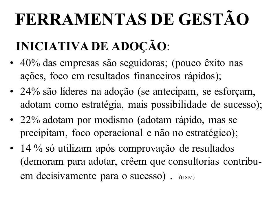 FERRAMENTAS DE GESTÃO INICIATIVA DE ADOÇÃO: