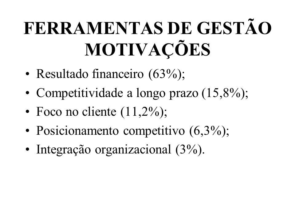 FERRAMENTAS DE GESTÃO MOTIVAÇÕES