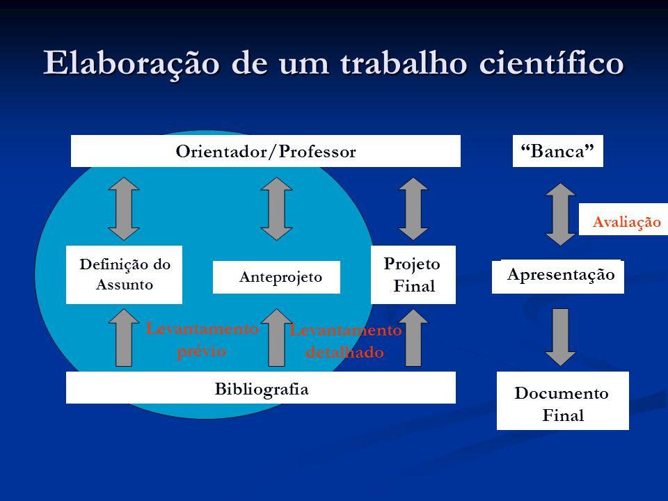 Elaboração de um trabalho científico