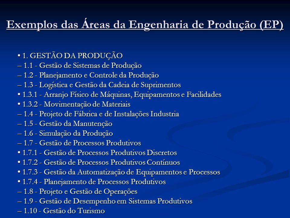Exemplos das Áreas da Engenharia de Produção (EP)