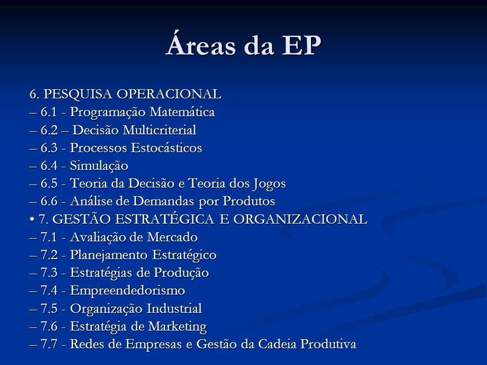 Áreas da EP 6. PESQUISA OPERACIONAL – 6.1 - Programação Matemática