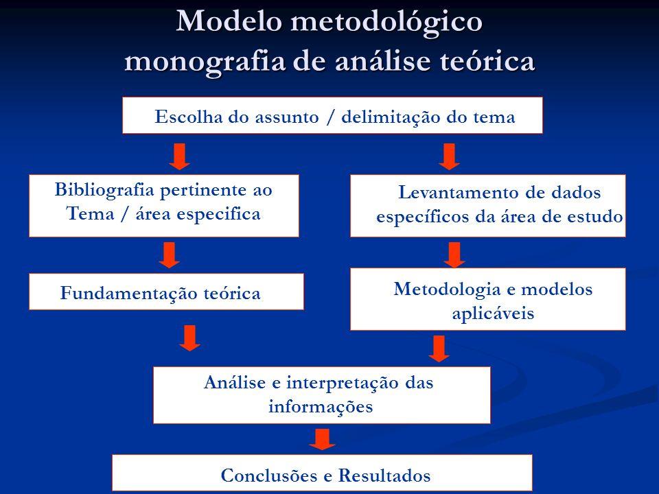 Modelo metodológico monografia de análise teórica