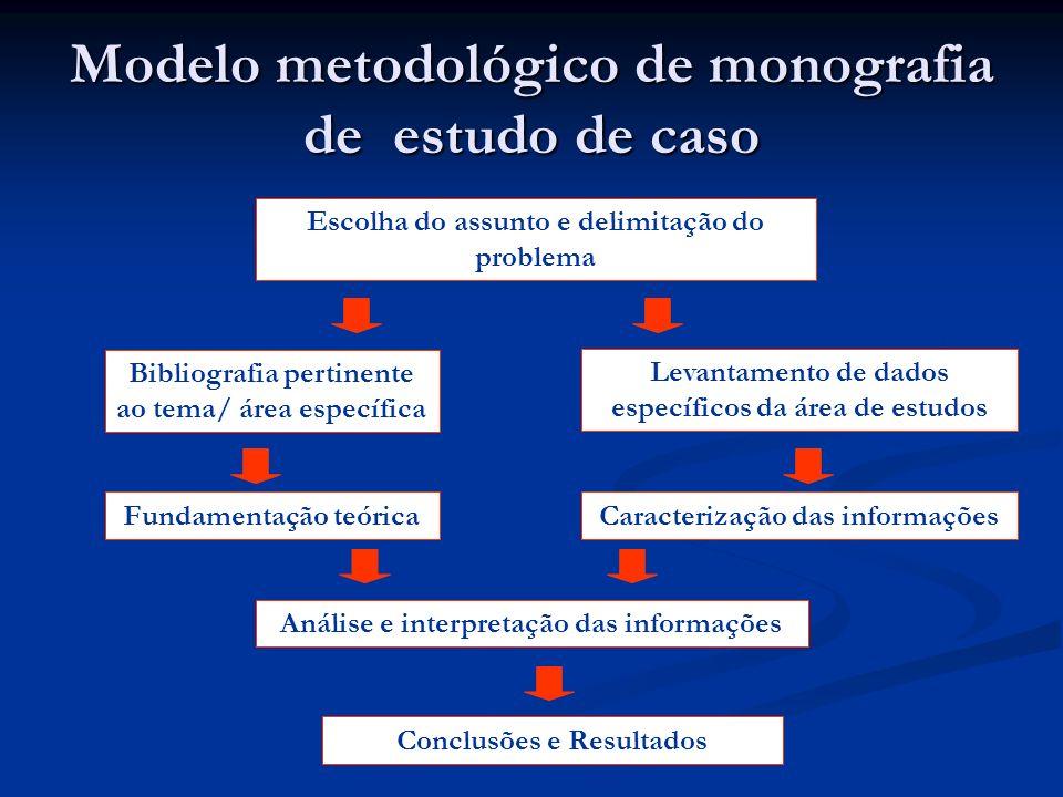 Modelo metodológico de monografia de estudo de caso
