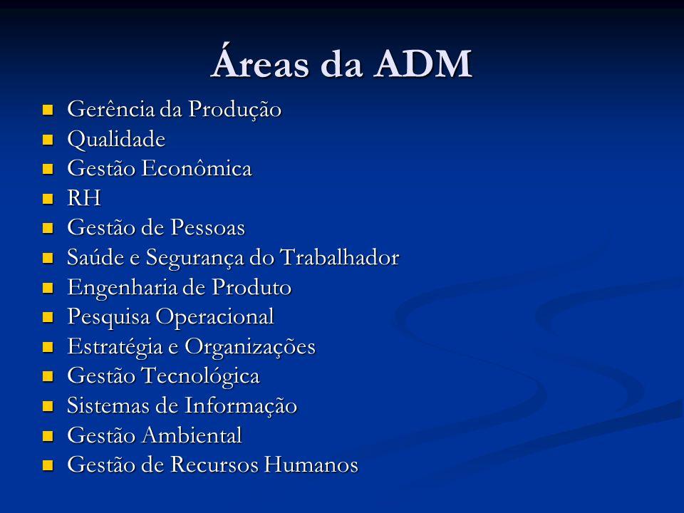 Áreas da ADM Gerência da Produção Qualidade Gestão Econômica RH