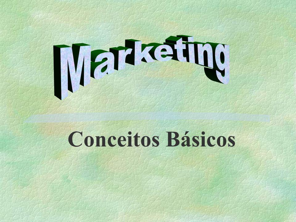Marketing Conceitos Básicos