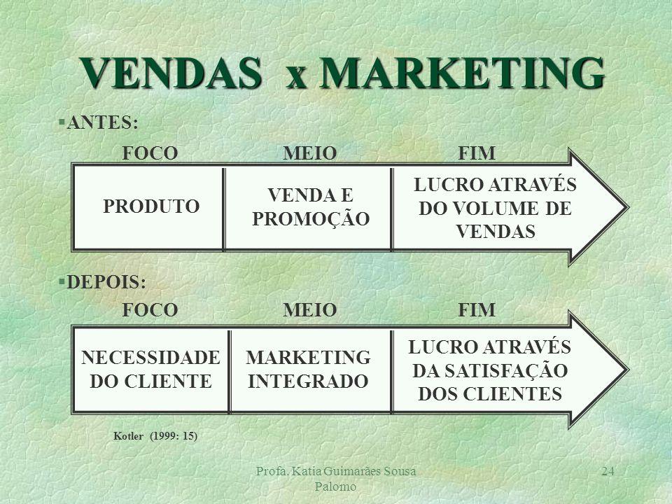 VENDAS x MARKETING ANTES: FOCO MEIO FIM