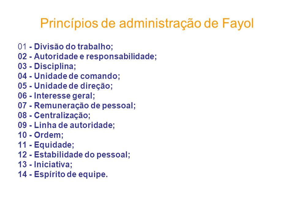 Princípios de administração de Fayol