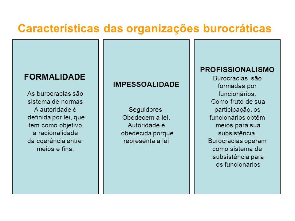 Características das organizações burocráticas
