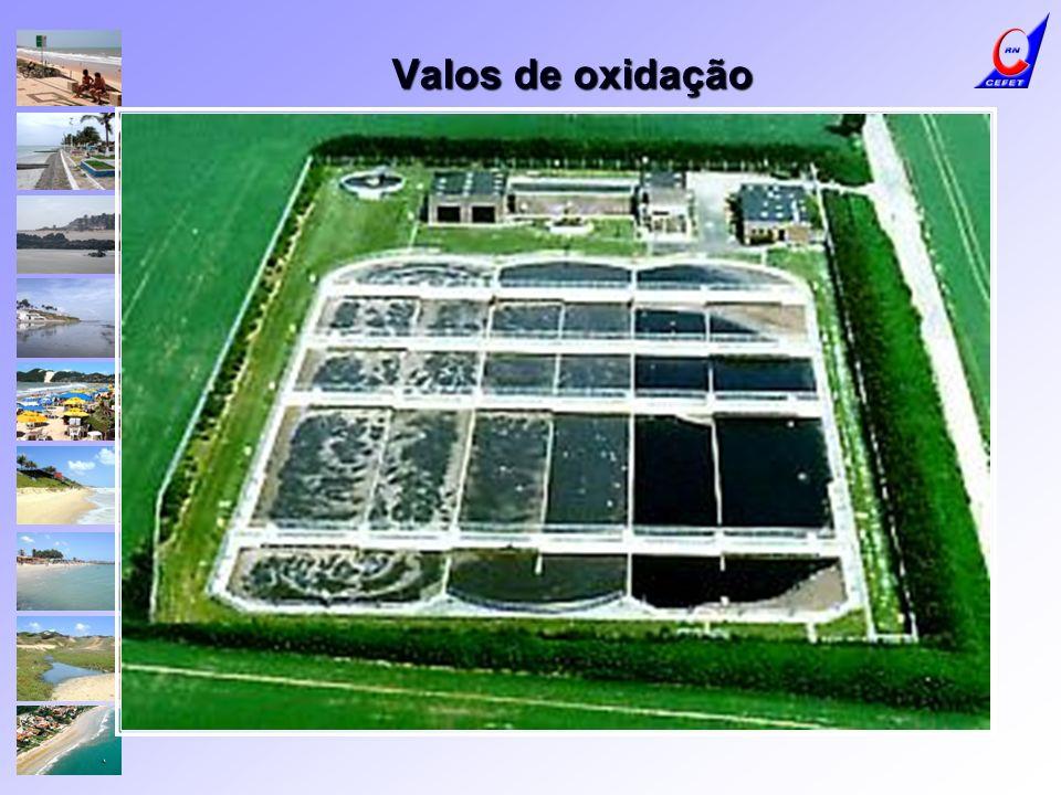Valos de oxidação
