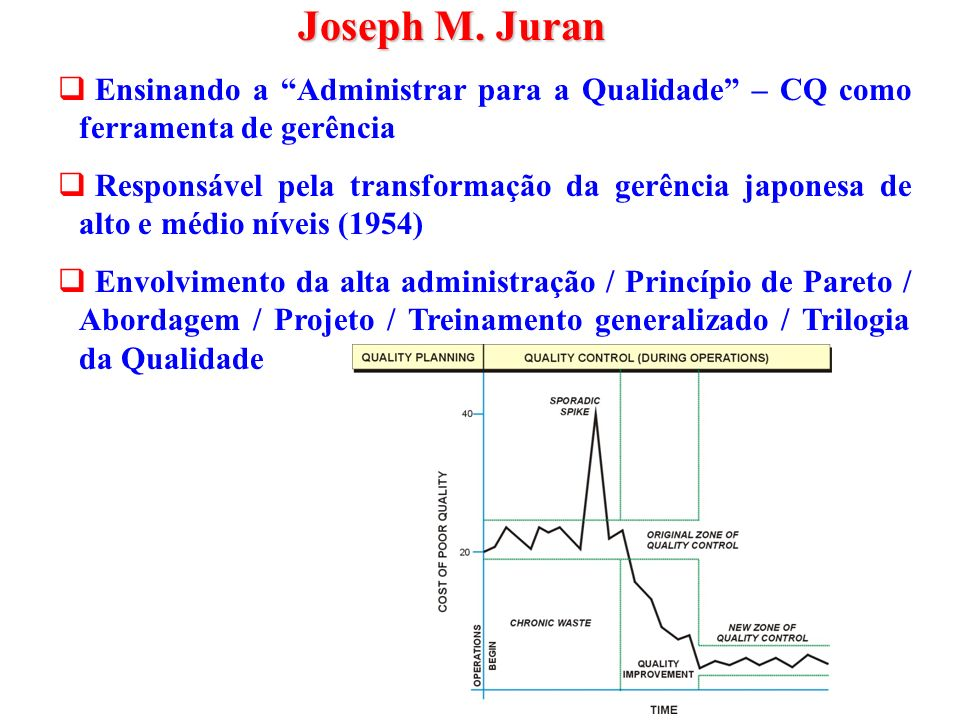 Joseph M. Juran Ensinando a Administrar para a Qualidade – CQ como ferramenta de gerência.