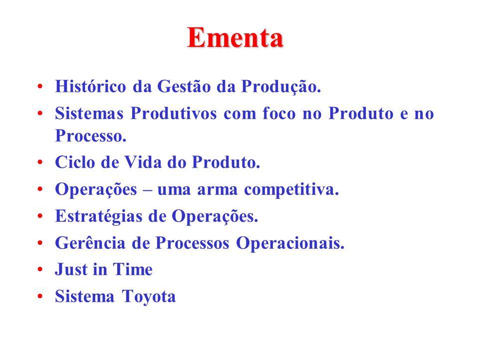 Ementa Histórico da Gestão da Produção.